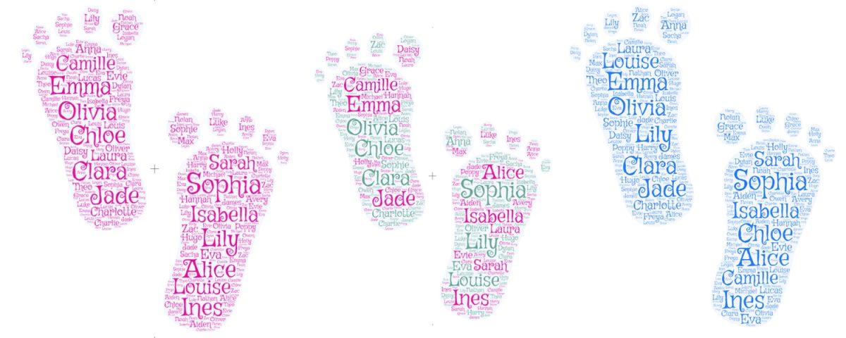 Children's names USA UK France